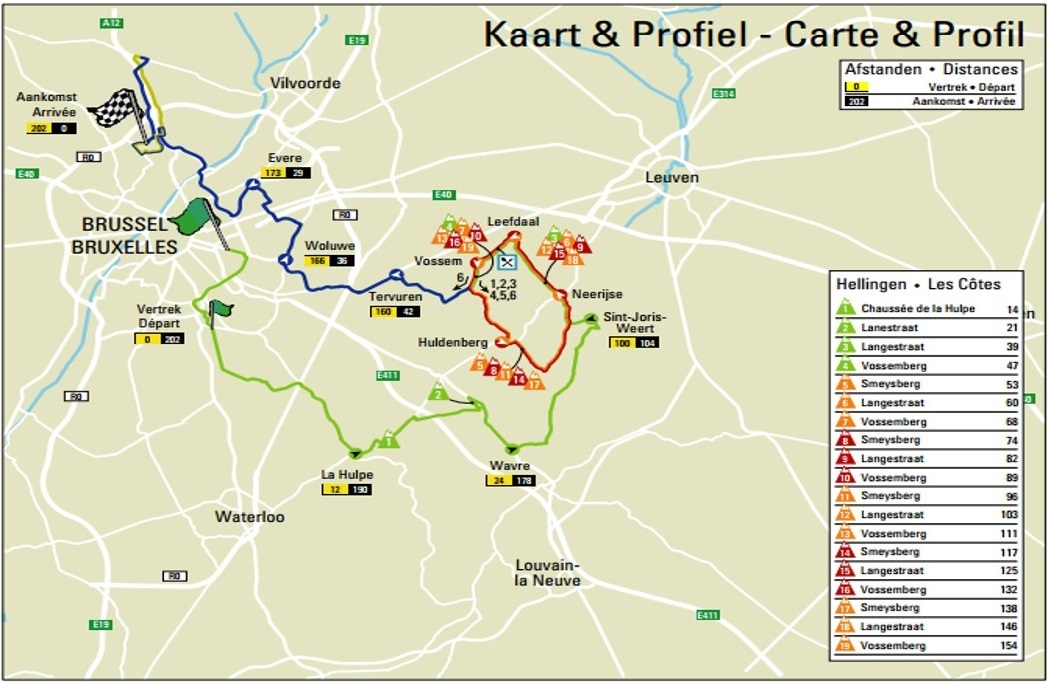 Brussels Cycling Classic 2014 parcours